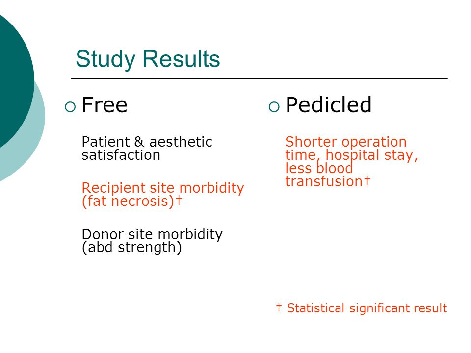 Study Results Free Pedicled Patient & aesthetic satisfaction