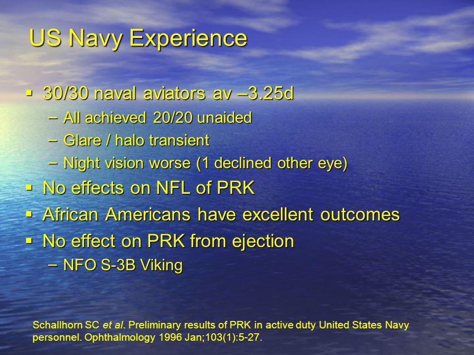 US Navy Experience 30/30 naval aviators av –3.25d