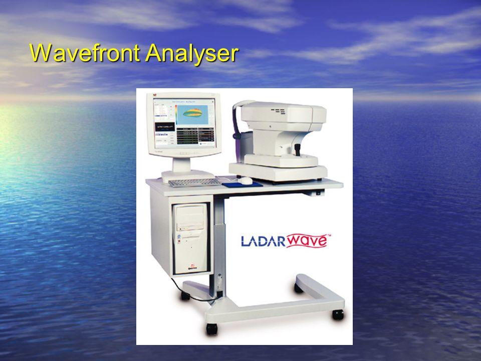 Wavefront Analyser