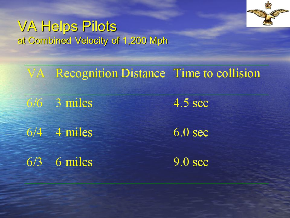 VA Helps Pilots at Combined Velocity of 1,200 Mph