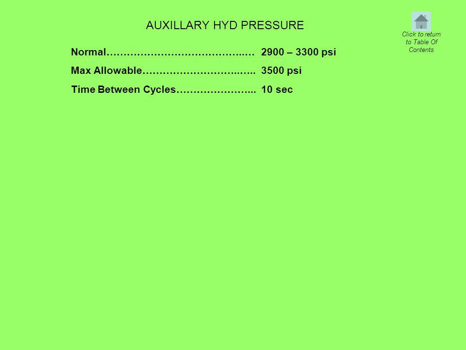 AUXILLARY HYD PRESSURE