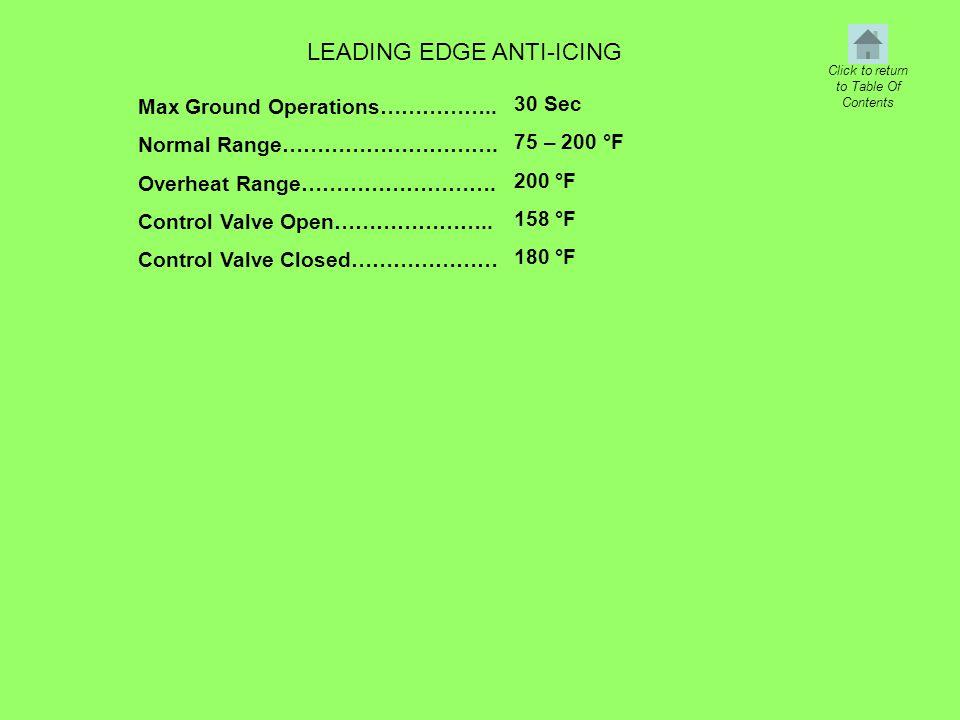 LEADING EDGE ANTI-ICING
