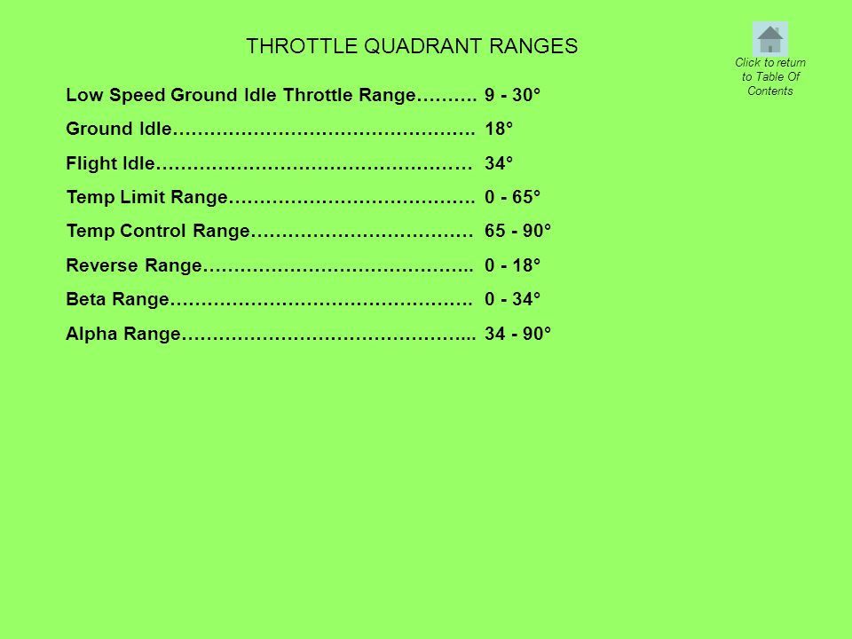 THROTTLE QUADRANT RANGES