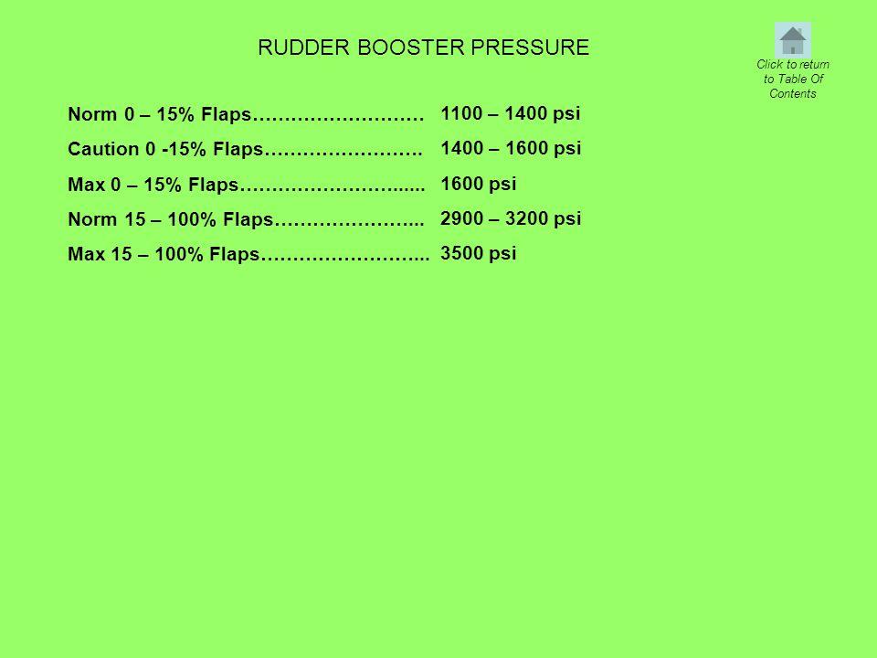 RUDDER BOOSTER PRESSURE
