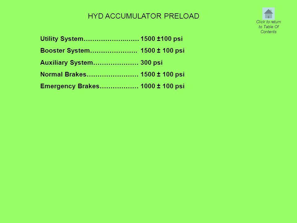 HYD ACCUMULATOR PRELOAD