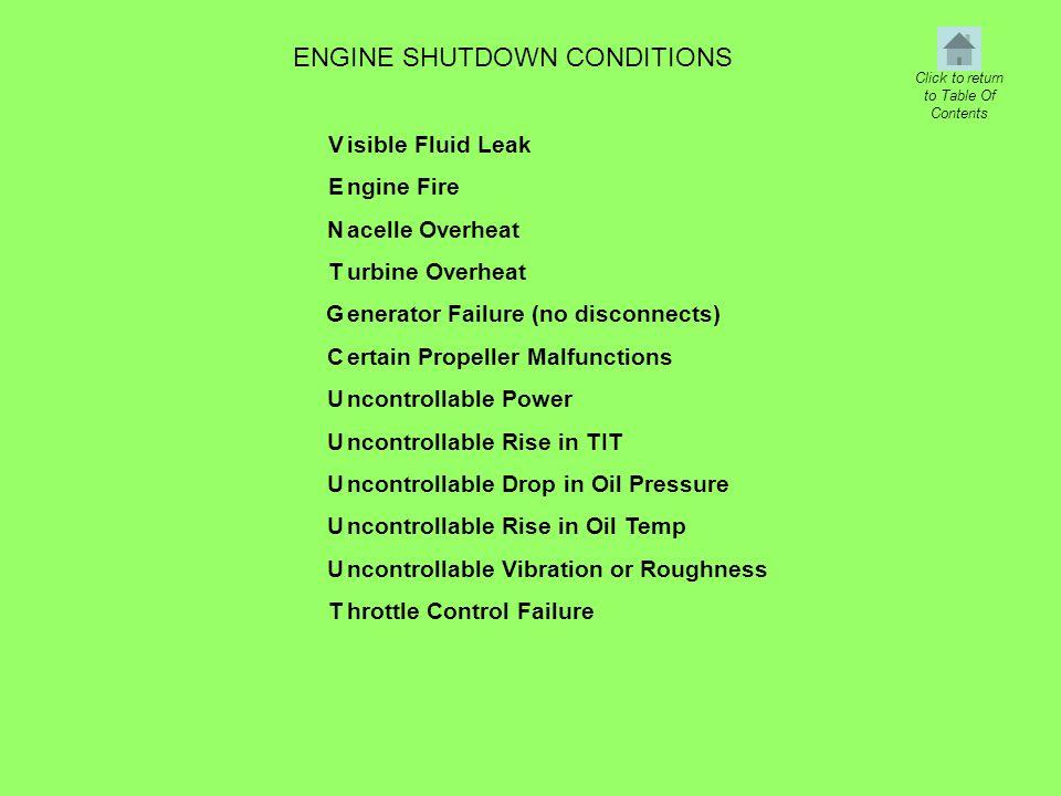 ENGINE SHUTDOWN CONDITIONS