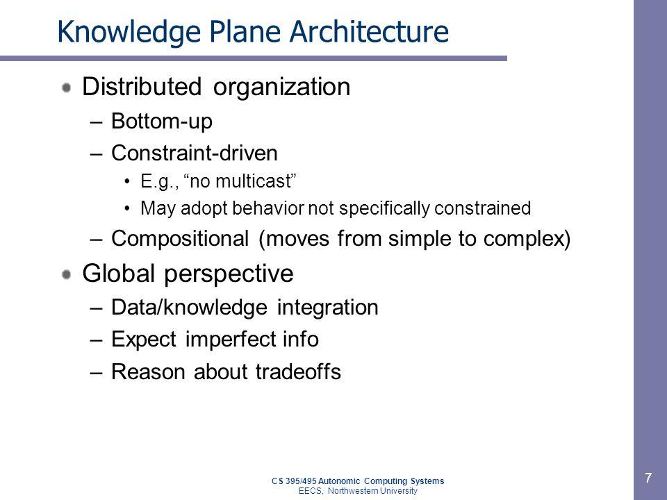 Knowledge Plane Architecture