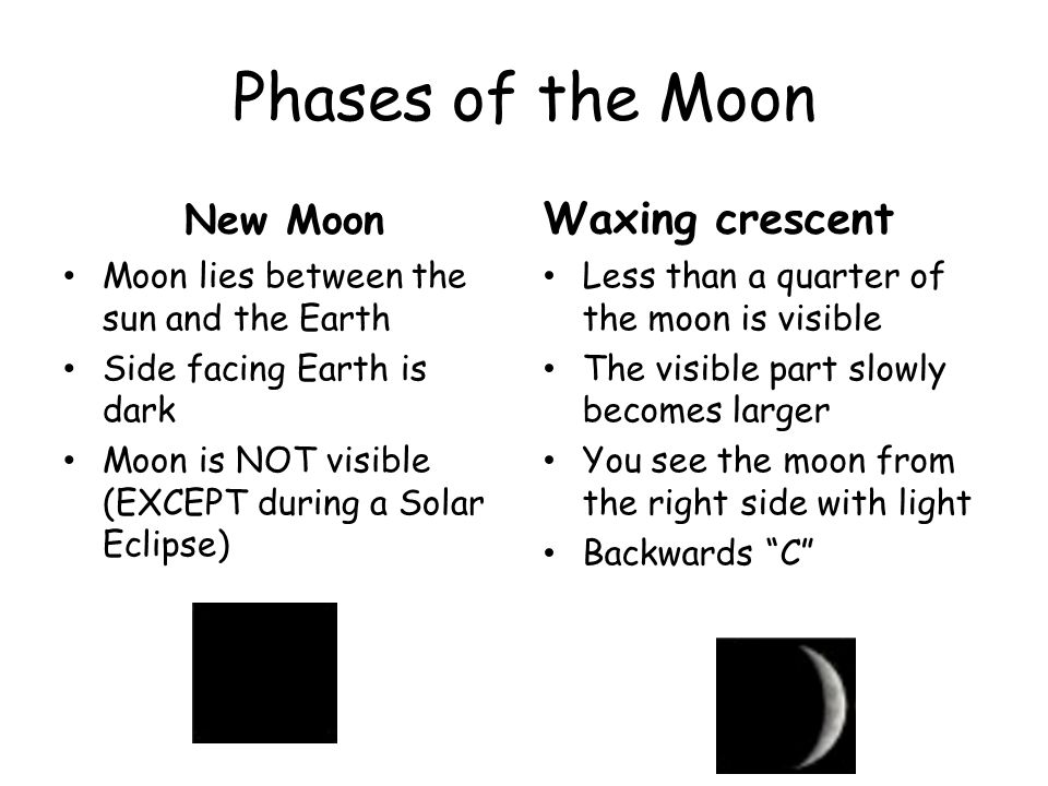 Phases of the Moon Waxing crescent New Moon