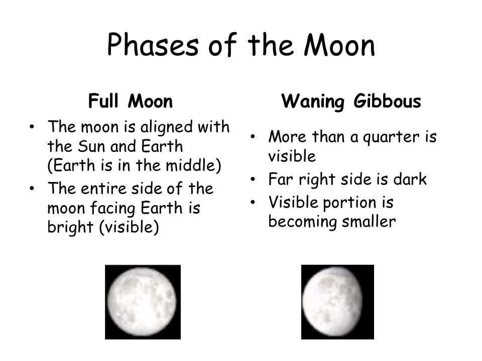 Phases of the Moon Full Moon Waning Gibbous