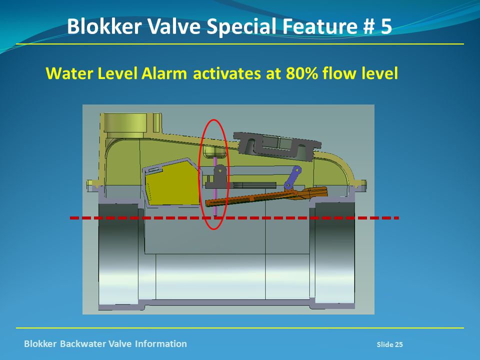 Blokker Valve Special Feature # 5