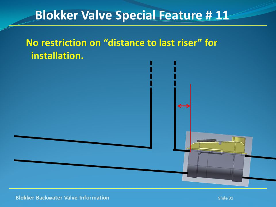 Blokker Valve Special Feature # 11
