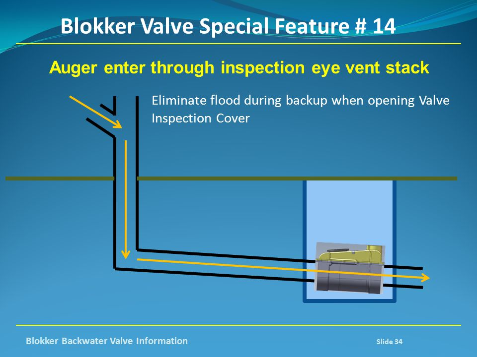 Blokker Valve Special Feature # 14