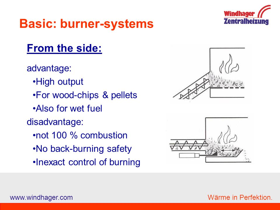 Basic: burner-systems