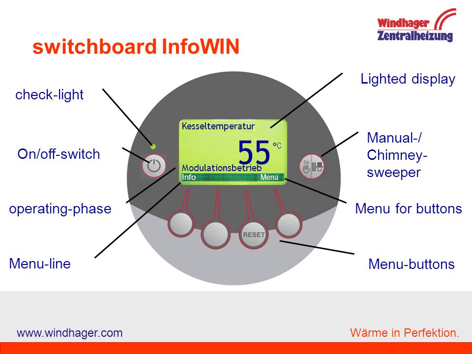 55 switchboard InfoWIN Lighted display check-light Manual-/