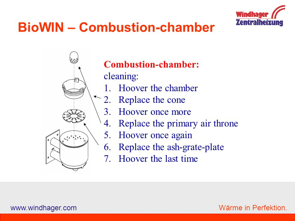 BioWIN – Combustion-chamber