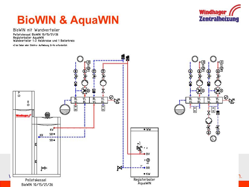 BioWIN & AquaWIN