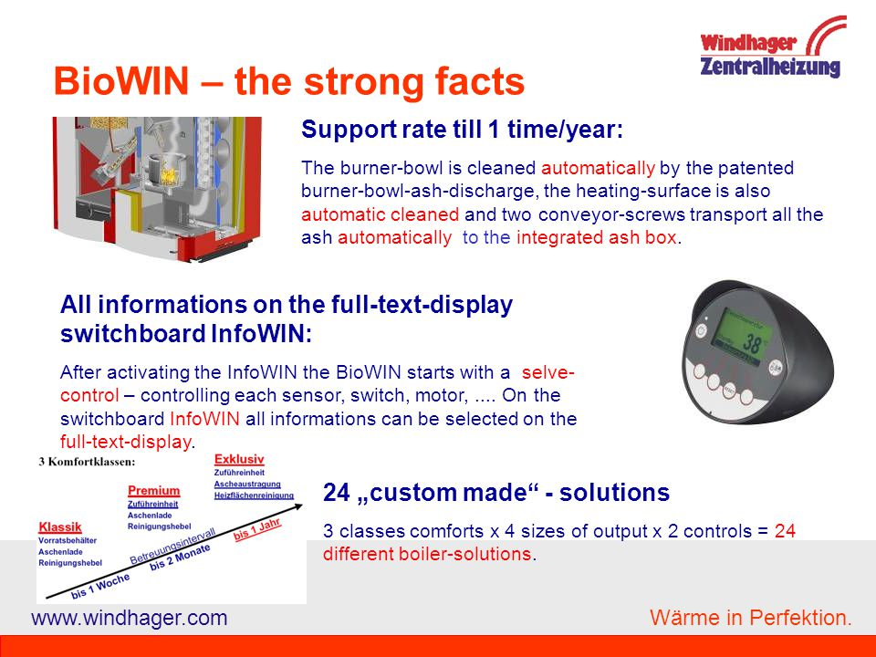 BioWIN – the strong facts