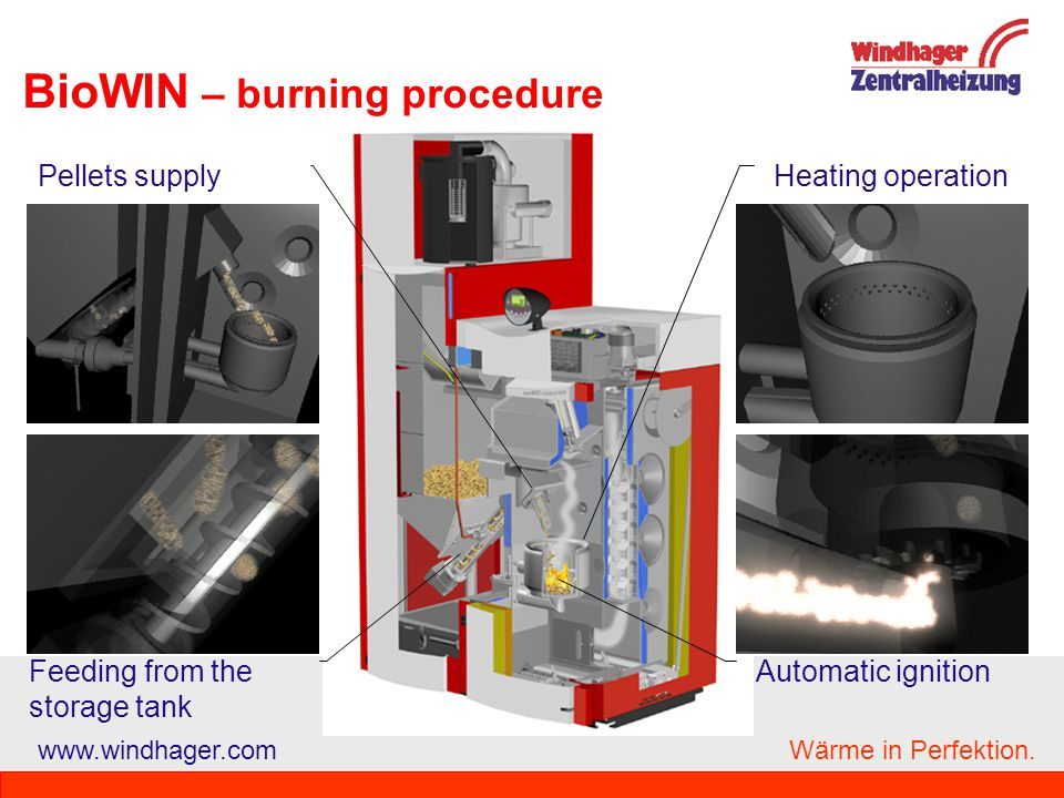 BioWIN – burning procedure