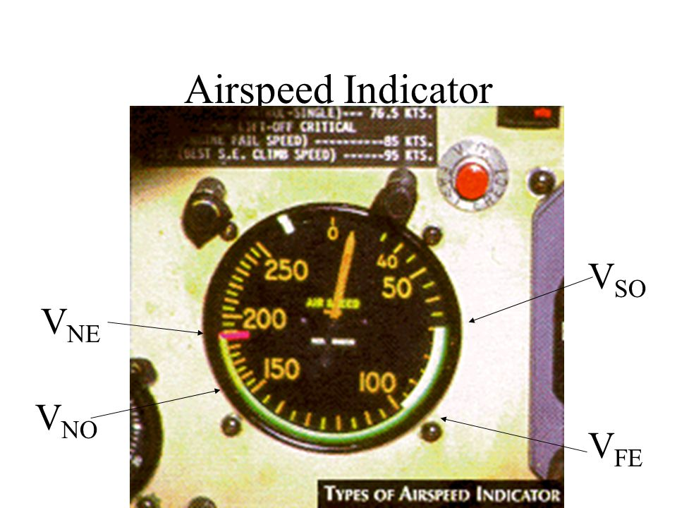Airspeed Indicator VSO VNE VNO VFE