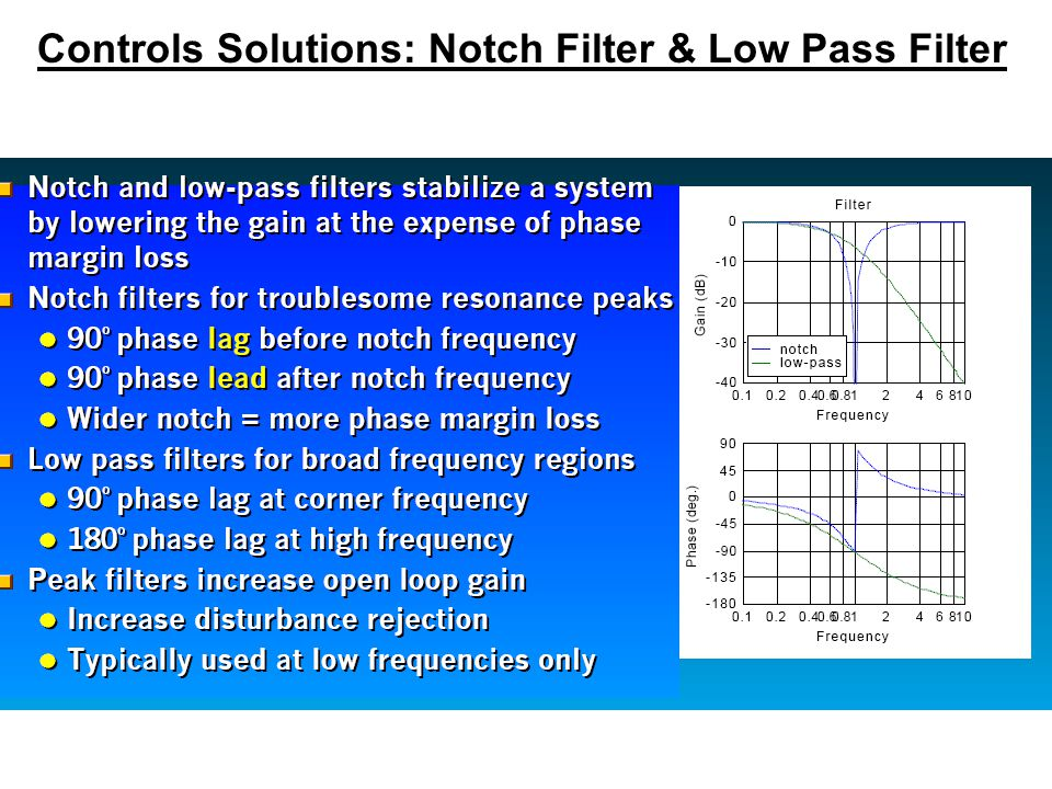 Controls Solutions: Notch Filter & Low Pass Filter