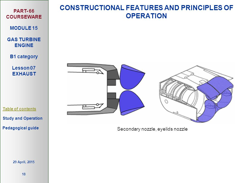 CONSTRUCTIONAL FEATURES AND PRINCIPLES OF OPERATION