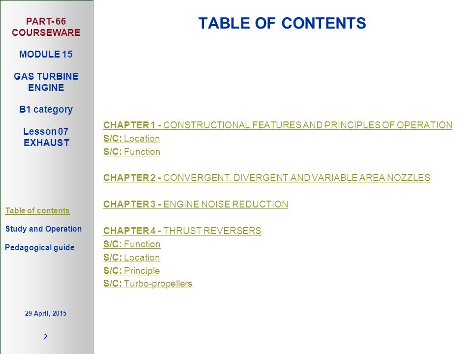 TABLE OF CONTENTS CHAPTER 1 - CONSTRUCTIONAL FEATURES AND PRINCIPLES OF OPERATION. S/C: Location. S/C: Function.