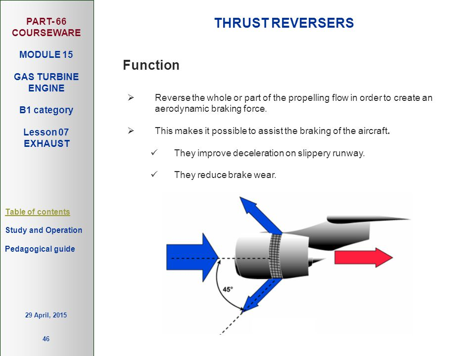 THRUST REVERSERS Function