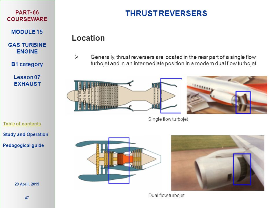 THRUST REVERSERS Location