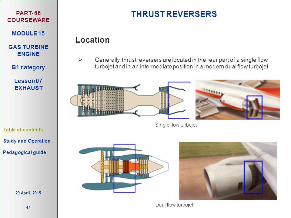 THRUST REVERSERS Location