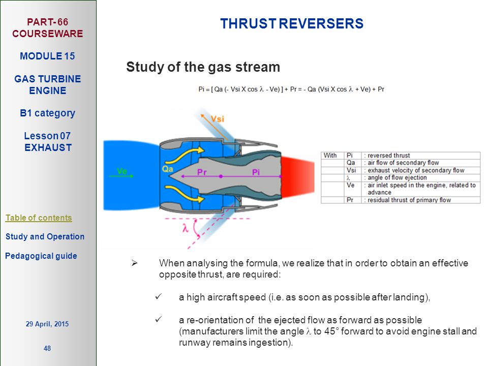 THRUST REVERSERS Study of the gas stream