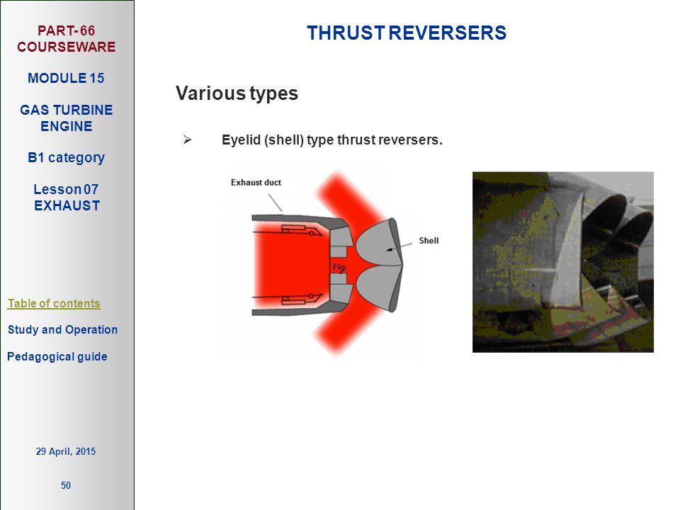 THRUST REVERSERS Various types Eyelid (shell) type thrust reversers.