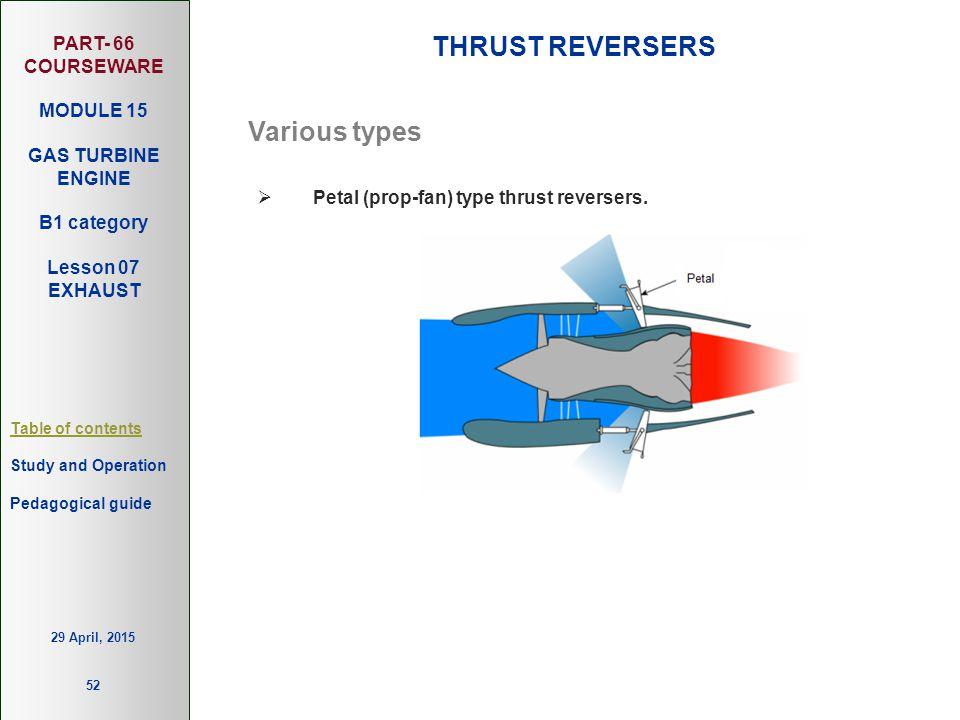 THRUST REVERSERS Various types Petal (prop-fan) type thrust reversers.