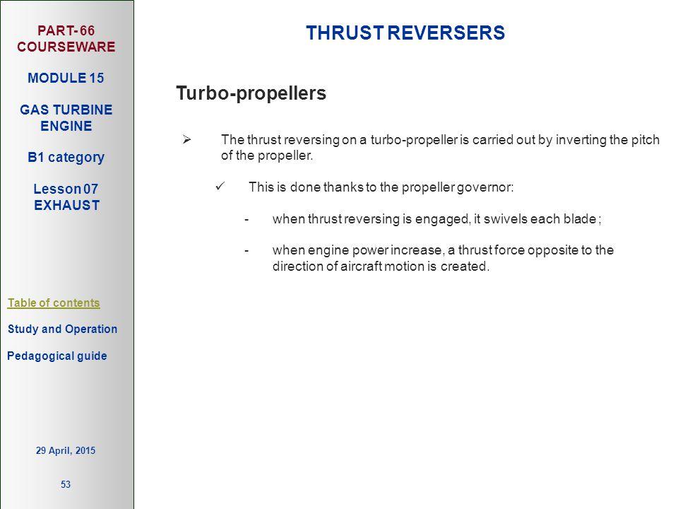 THRUST REVERSERS Turbo-propellers