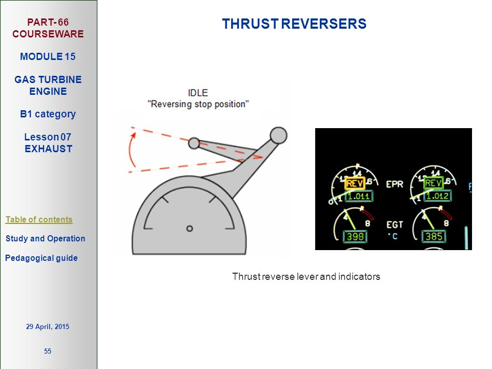 Thrust reverse lever and indicators