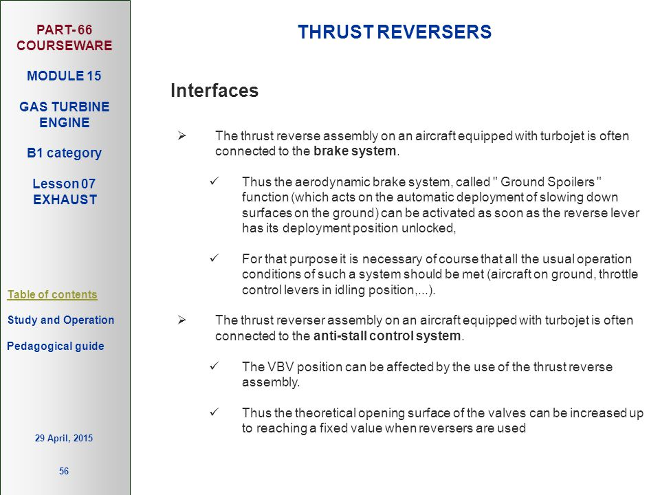 THRUST REVERSERS Interfaces