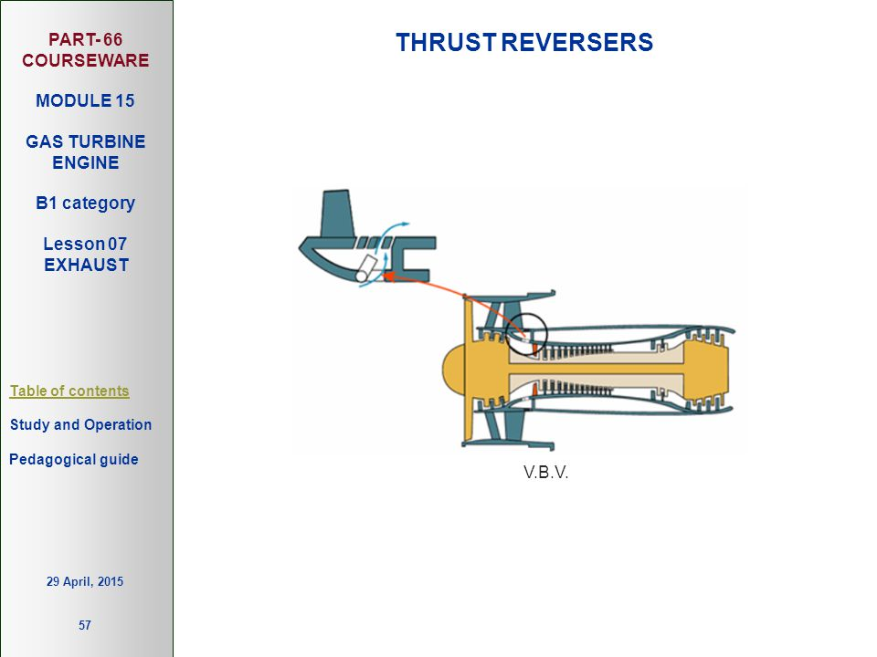 THRUST REVERSERS V.B.V. 13 April, 2017