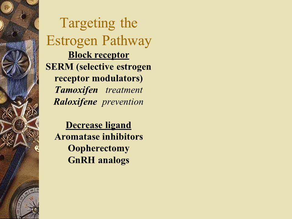 Targeting the Estrogen Pathway Block receptor SERM (selective estrogen receptor modulators) Tamoxifen treatment Raloxifene prevention Decrease ligand Aromatase inhibitors Oopherectomy GnRH analogs