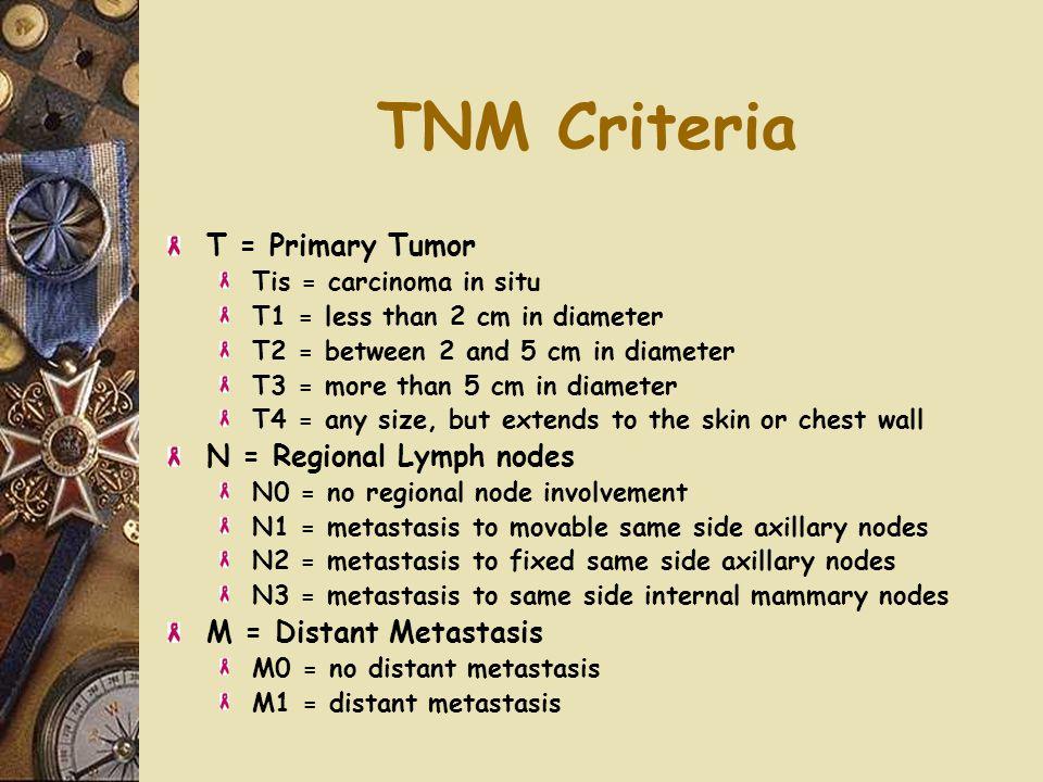 TNM Criteria T = Primary Tumor N = Regional Lymph nodes