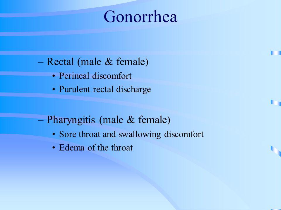 Gonorrhea Rectal (male & female) Pharyngitis (male & female)