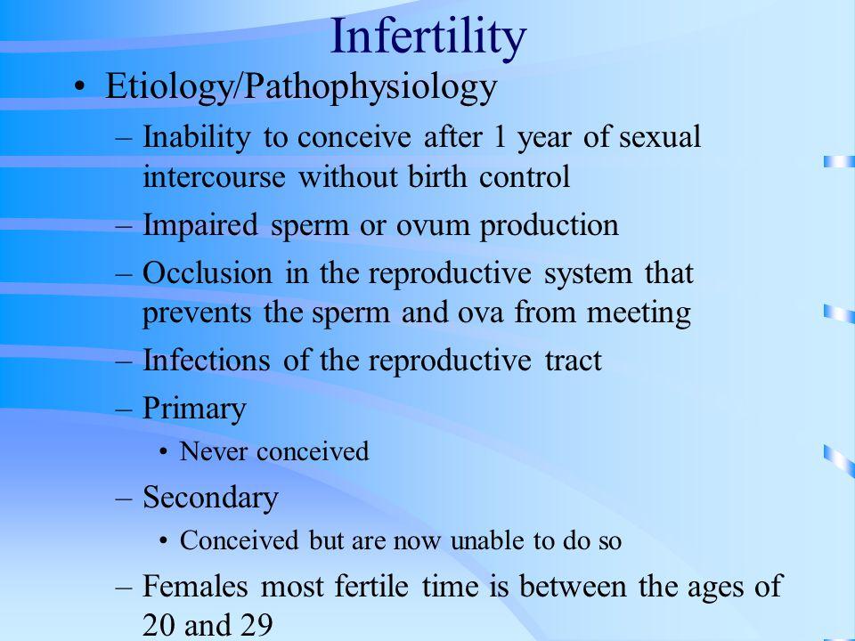 Infertility Etiology/Pathophysiology