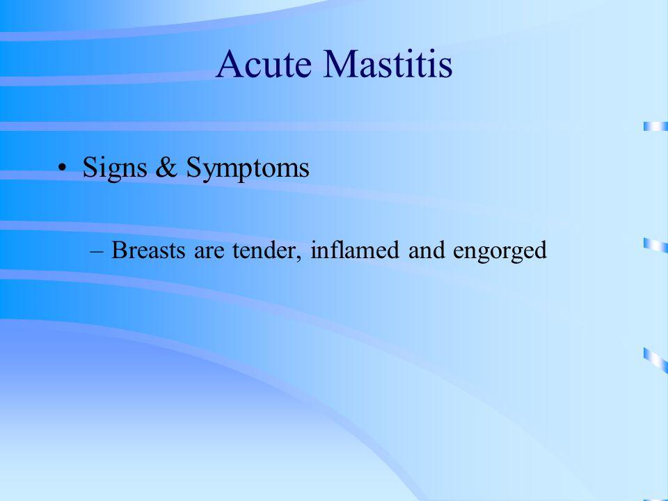 Acute Mastitis Signs & Symptoms