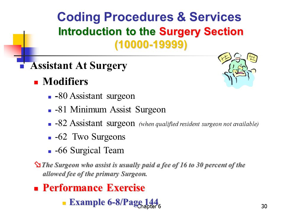 Coding Procedures & Services Introduction to the Surgery Section (10000-19999)