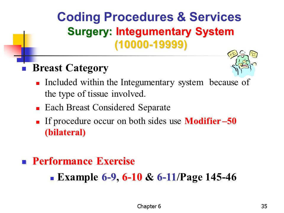 Coding Procedures & Services Surgery: Integumentary System (10000-19999)