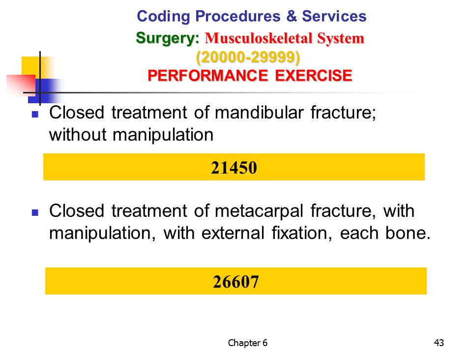 Coding Procedures & Services Surgery: Musculoskeletal System (20000-29999) PERFORMANCE EXERCISE