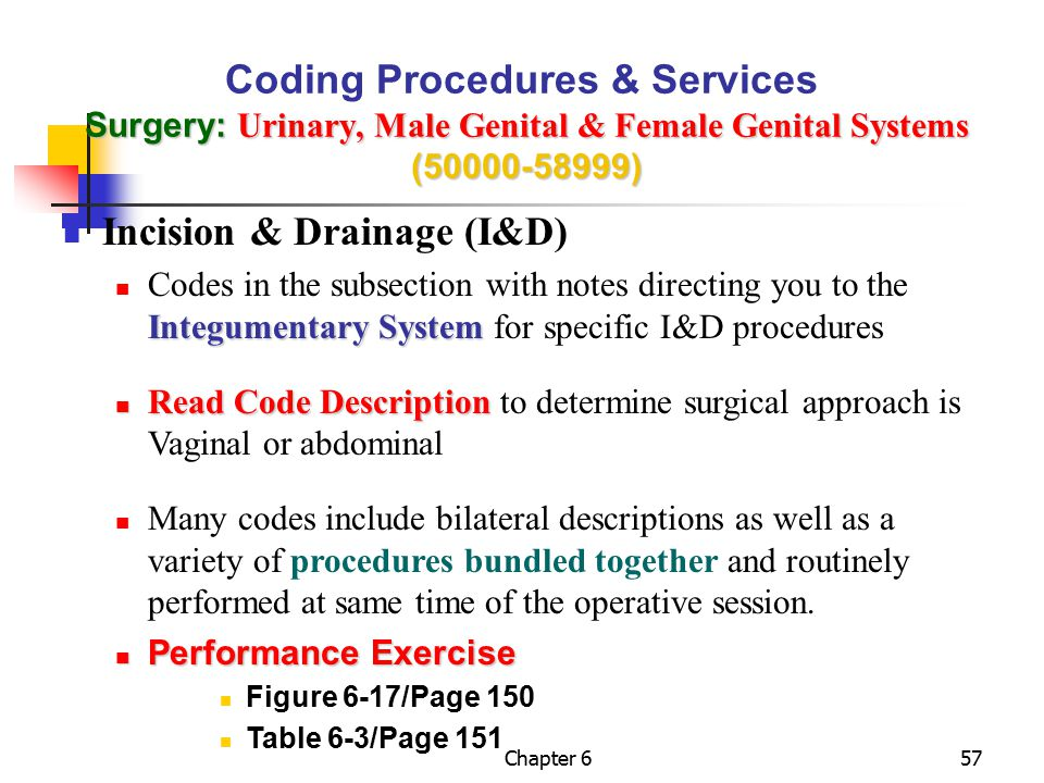 Incision & Drainage (I&D)