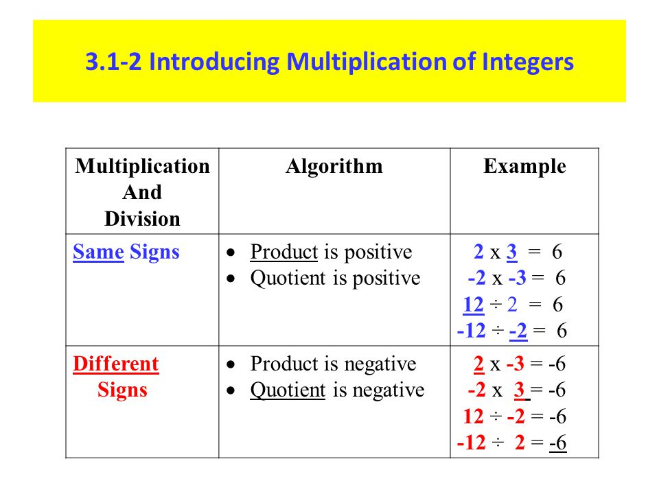 3.1-2 Introducing Multiplication of Integers