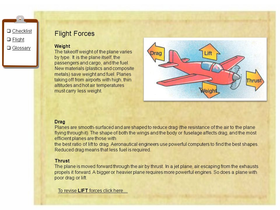 Flight Forces Checklist Flight Glossary Weight