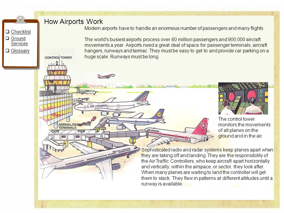 How Airports Work Checklist