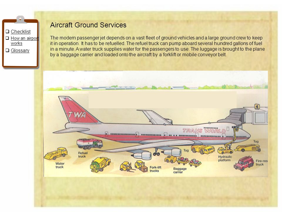 Aircraft Ground Services
