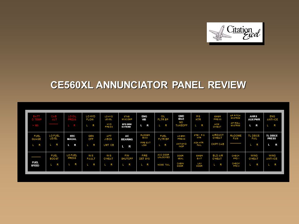 CE560XL ANNUNCIATOR PANEL REVIEW